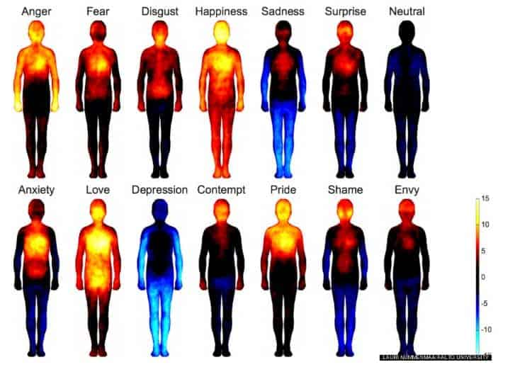 Identifying emotions body map