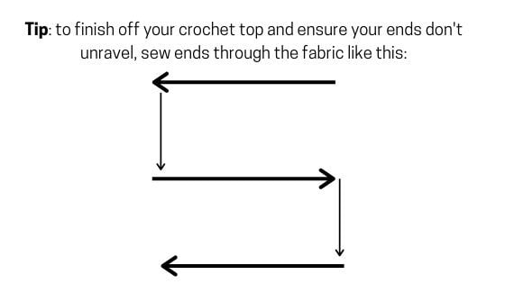 Diagram for sewing in ends of the crochet top